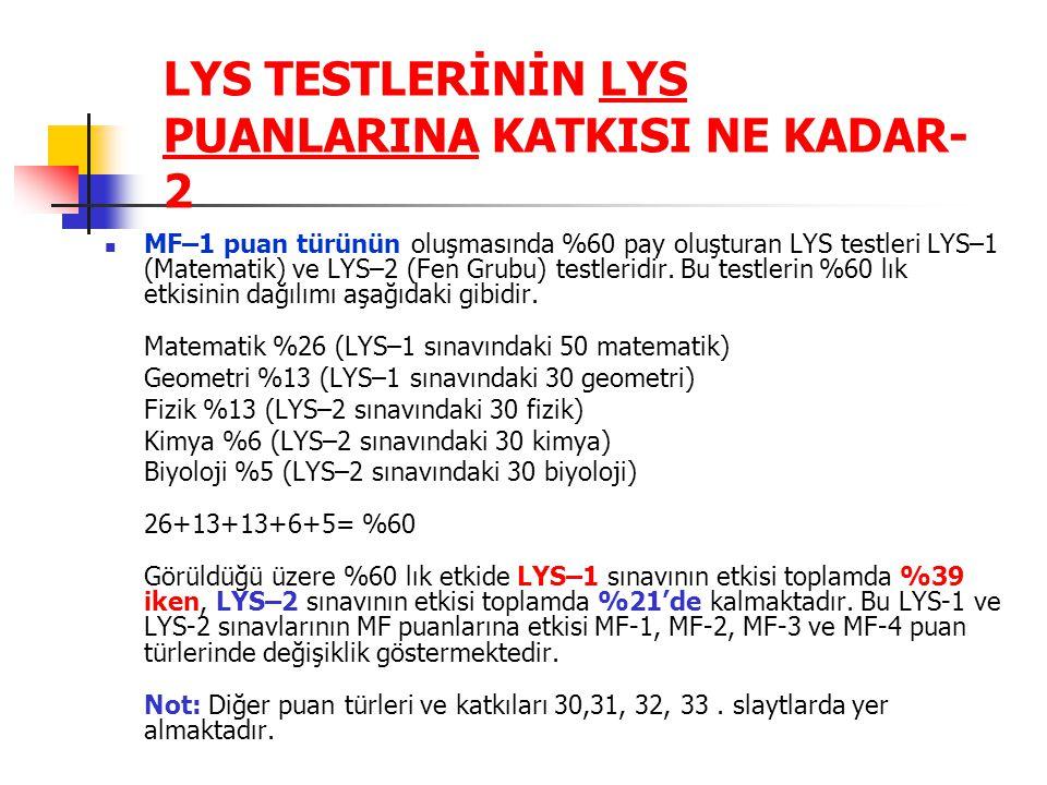 LYS TESTLERİNİN LYS PUANLARINA KATKISI NE KADAR- 2 MF–1 puan türünün oluşmasında %60 pay oluşturan LYS testleri LYS–1 (Matematik) ve LYS–2 (Fen Grubu) testleridir.