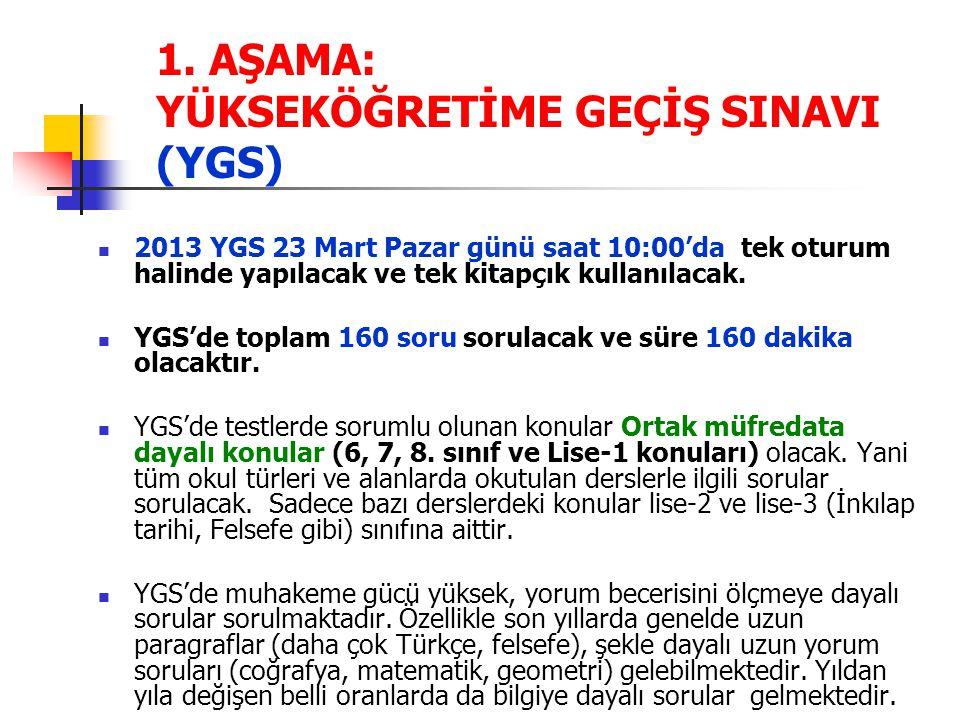 1. AŞAMA: YÜKSEKÖĞRETİME GEÇİŞ SINAVI (YGS) 2013 YGS 23 Mart Pazar günü saat 10:00'da tek oturum halinde yapılacak ve tek kitapçık kullanılacak. YGS'd