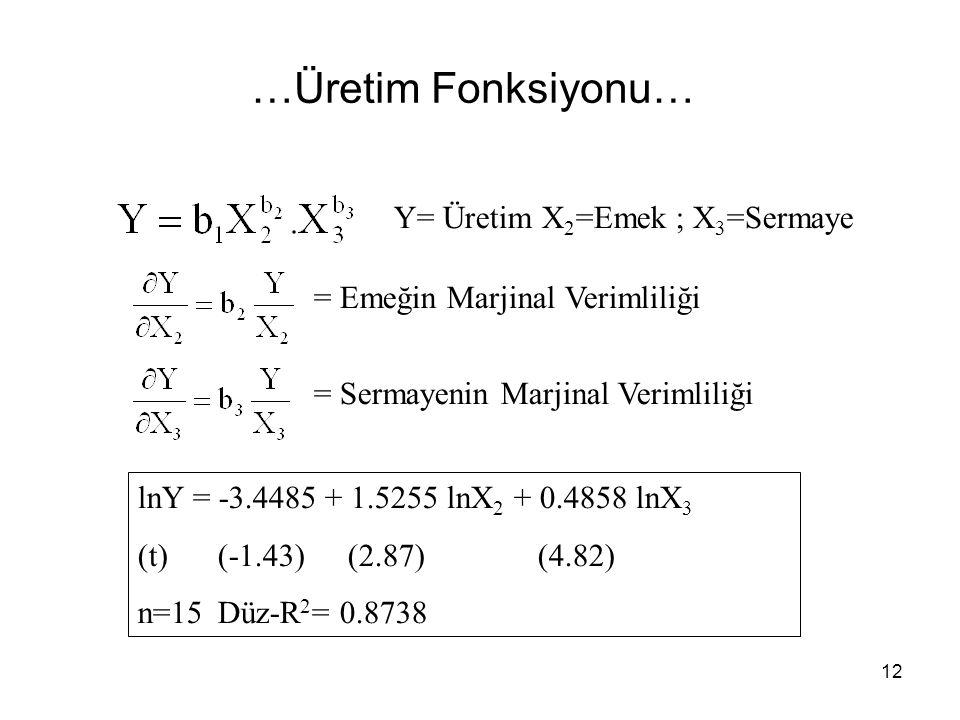 …Üretim Fonksiyonu… Y= Üretim X 2 =Emek ; X 3 =Sermaye = Emeğin Marjinal Verimliliği = Sermayenin Marjinal Verimliliği lnY = -3.4485 + 1.5255 lnX 2 + 0.4858 lnX 3 (t)(-1.43)(2.87)(4.82) n=15Düz-R 2 = 0.8738 12