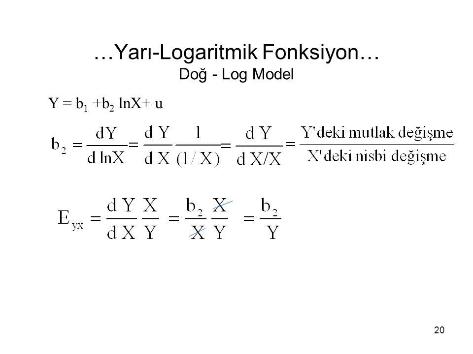…Yarı-Logaritmik Fonksiyon… Doğ - Log Model Y = b 1 +b 2 lnX+ u 20
