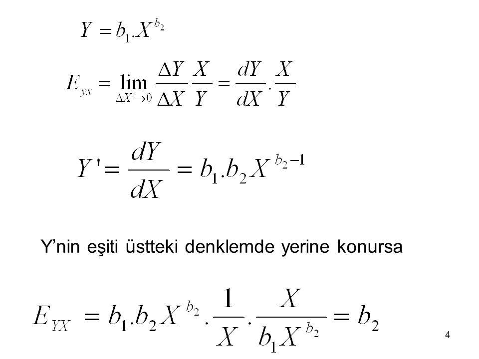Polinomial Fonksiyonlar Kübik Model Y =  1 +  2 X +  3 X 2 +  4 X 3 + u TM = 141.76 + 63.47 Q - 12.96 Q 2 + 0.94 Q 3 s(b i )(6.37)(4.78)(0.98)(0.059) R 2 =0.998sd=6 25