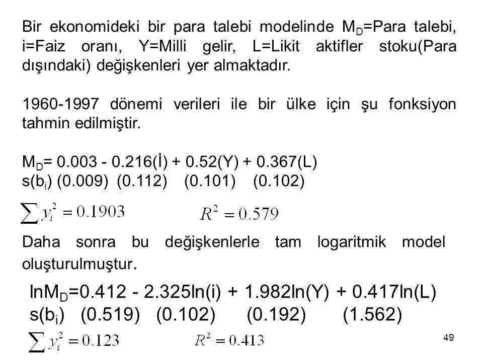 Bir ekonomideki bir para talebi modelinde M D =Para talebi, i=Faiz oranı, Y=Milli gelir, L=Likit aktifler stoku(Para dışındaki) değişkenleri yer almaktadır.