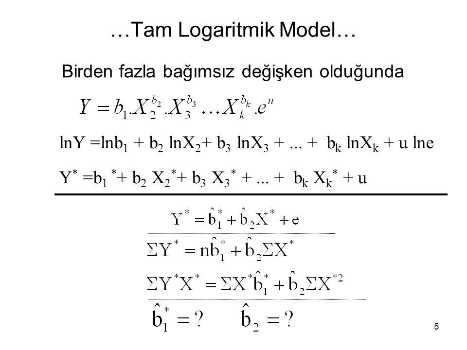 4.aşama: LR=14.42 > H 0 reddedilir.Sınırlamalar geçersizdir.