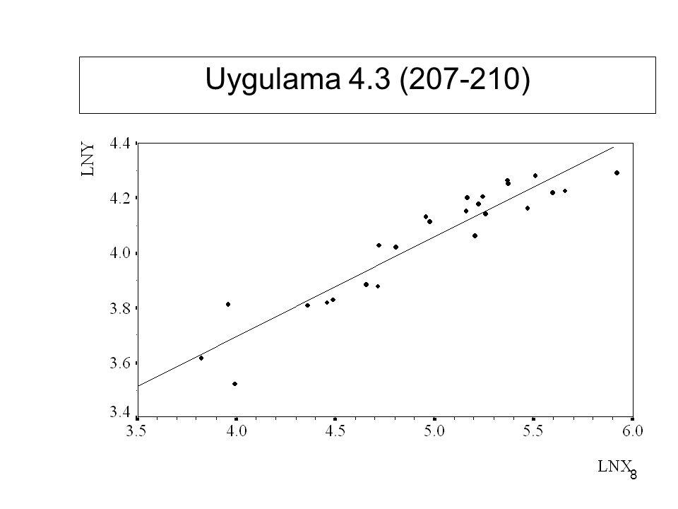 …Yarı-Logaritmik Fonksiyon… Doğ - Log Model Y = b 1 +b 2 lnX+ u 19