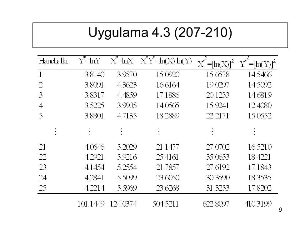 = 4.0458 = 4.9615  x *2 =7.3986 y*x*y*x* =2.6911 Uygulama 4.3 (207-210) 10