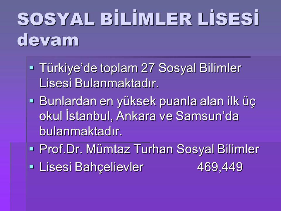  Türkiye'de toplam 27 Sosyal Bilimler Lisesi Bulanmaktadır.