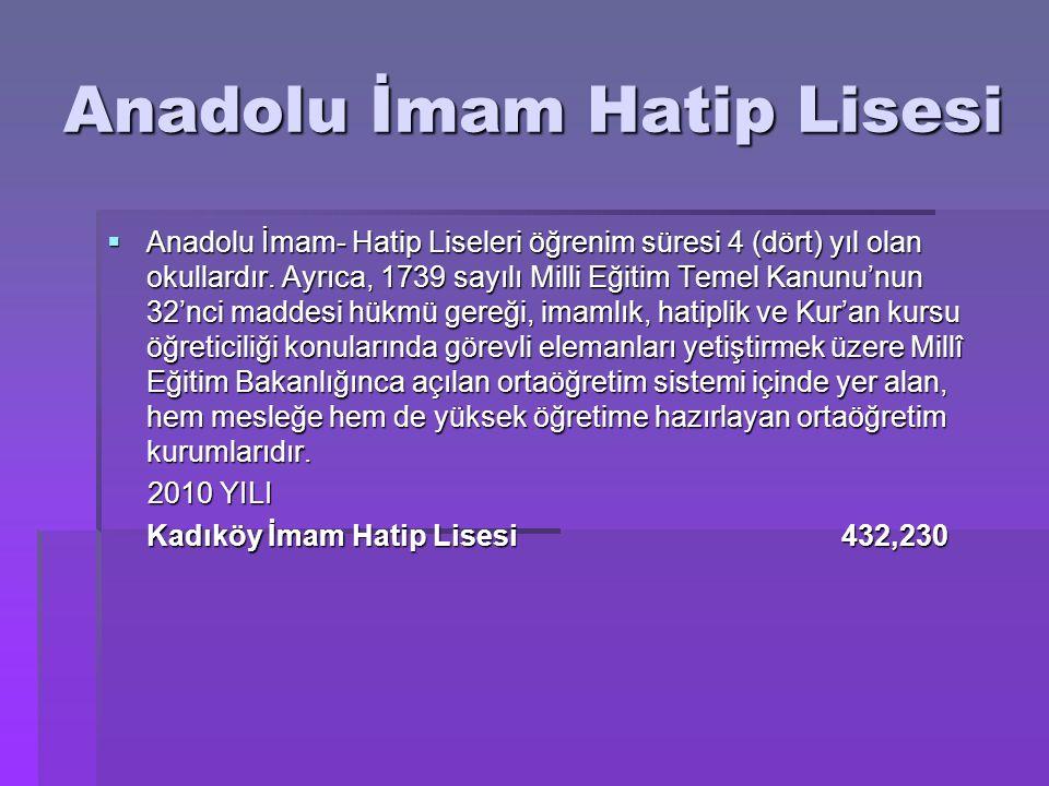 Anadolu İmam Hatip Lisesi  Anadolu İmam- Hatip Liseleri öğrenim süresi 4 (dört) yıl olan okullardır. Ayrıca, 1739 sayılı Milli Eğitim Temel Kanunu'nu