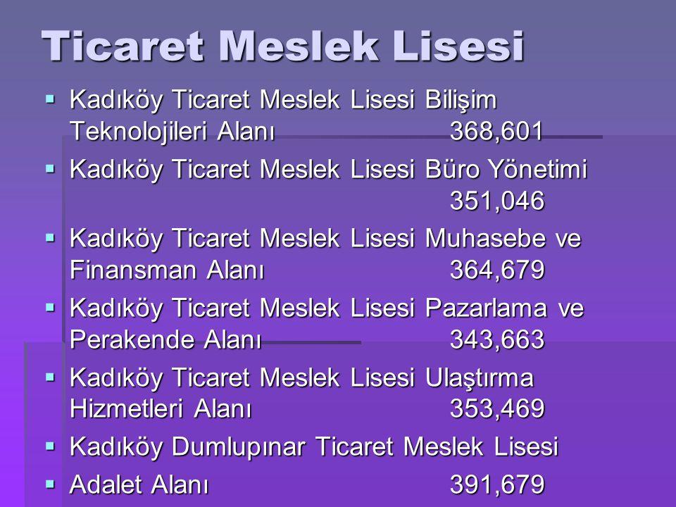 Ticaret Meslek Lisesi  Kadıköy Ticaret Meslek Lisesi Bilişim Teknolojileri Alanı368,601  Kadıköy Ticaret Meslek Lisesi Büro Yönetimi 351,046  Kadık