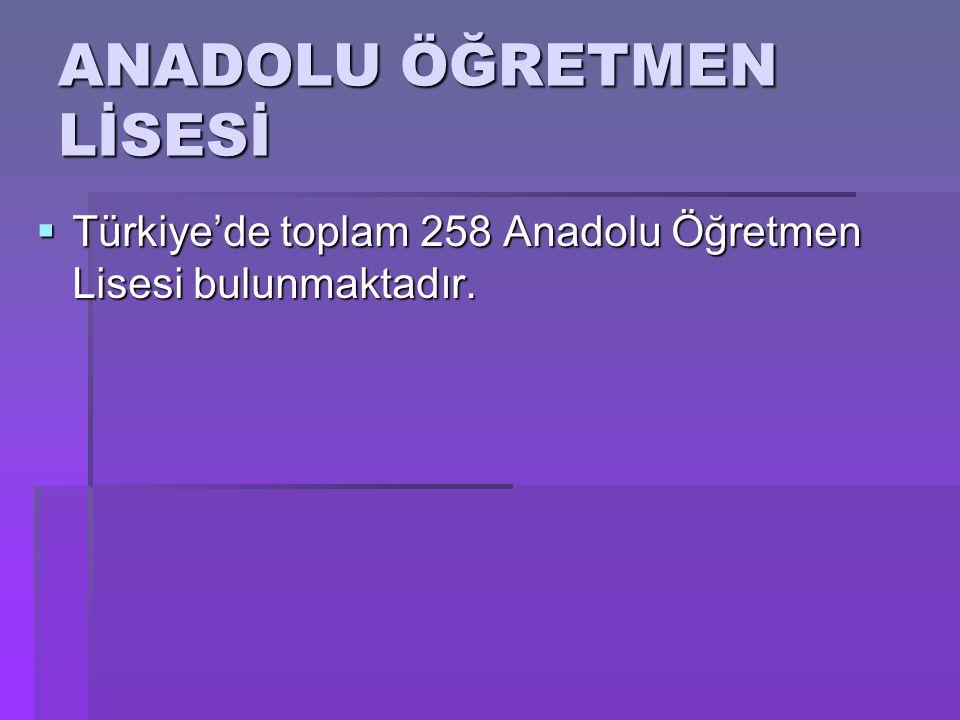  Türkiye'de toplam 258 Anadolu Öğretmen Lisesi bulunmaktadır. ANADOLU ÖĞRETMEN LİSESİ