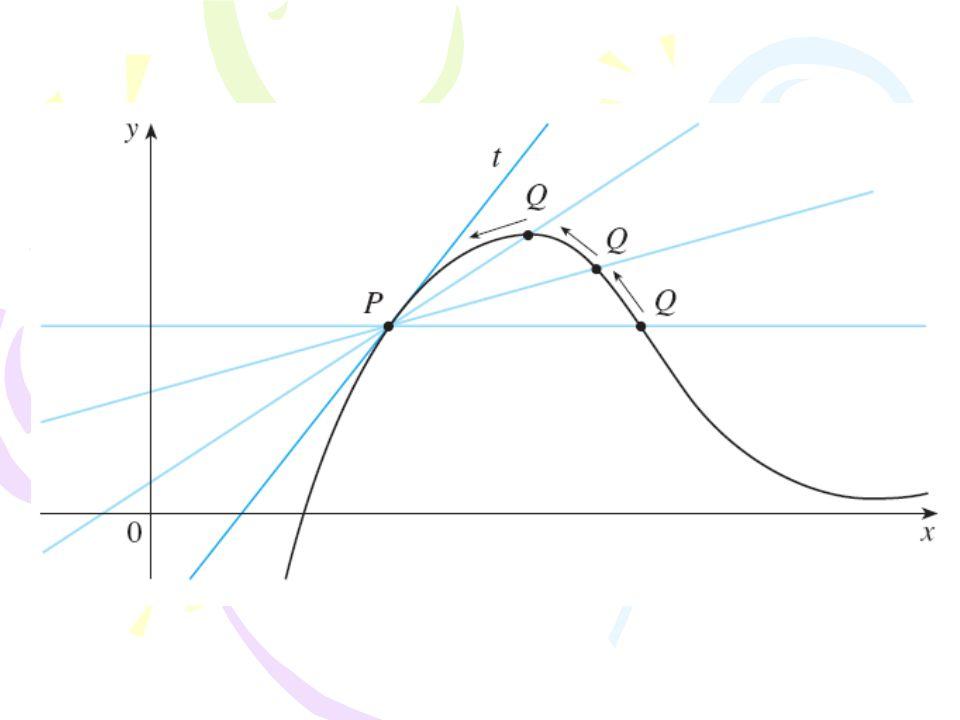 Tanım 1: P(a, f(a)) noktasında y=f(x) eğrisine olan tanjant doğrusu m=line X → a (Bu limit olduğu sürece) eğimli doğrudur.