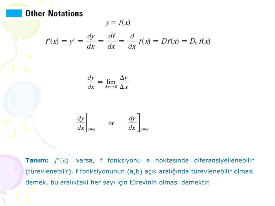 fonksiyonu nerede türevlenebilir?