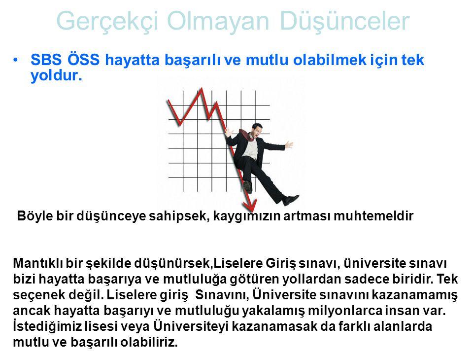 Gerçekçi Olmayan Düşünceler SBS ÖSS hayatta başarılı ve mutlu olabilmek için tek yoldur.