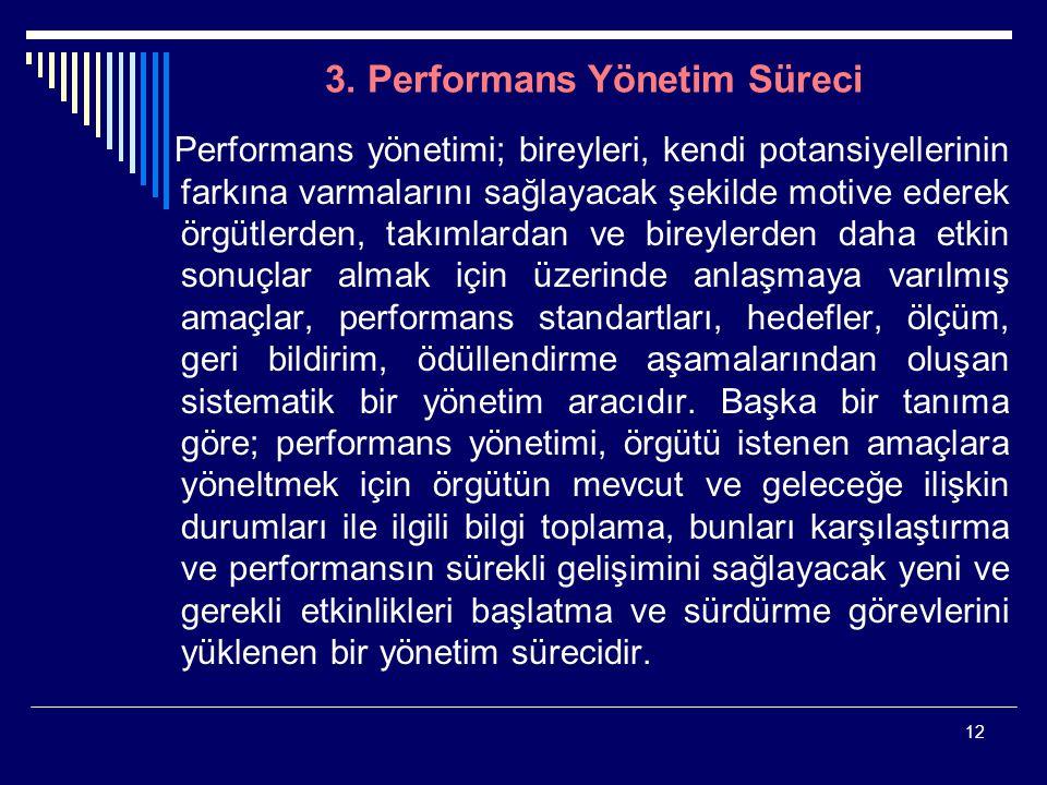 12 3. Performans Yönetim Süreci Performans yönetimi; bireyleri, kendi potansiyellerinin farkına varmalarını sağlayacak şekilde motive ederek örgütlerd