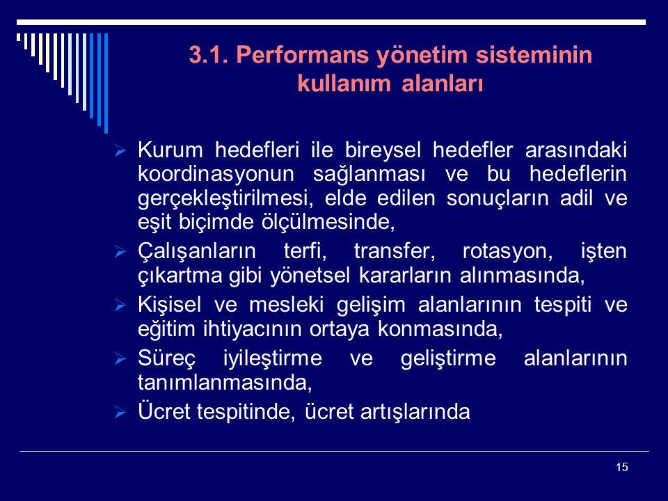 15 3.1. Performans yönetim sisteminin kullanım alanları  Kurum hedefleri ile bireysel hedefler arasındaki koordinasyonun sağlanması ve bu hedeflerin