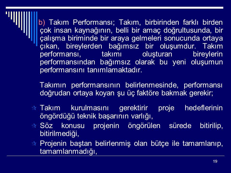 19 b) Takım Performansı; Takım, birbirinden farklı birden çok insan kaynağının, belli bir amaç doğrultusunda, bir çalışma biriminde bir araya gelmeler