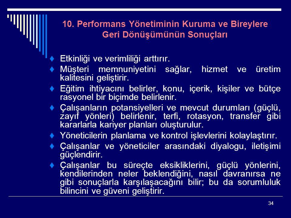 34 10. Performans Yönetiminin Kuruma ve Bireylere Geri Dönüşümünün Sonuçları  Etkinliği ve verimliliği arttırır.  Müşteri memnuniyetini sağlar, hizm