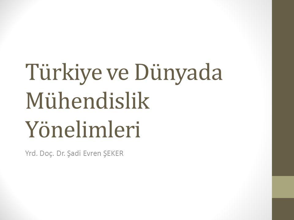 Türkiye ve Dünyada Mühendislik Yönelimleri Yrd. Doç. Dr. Şadi Evren ŞEKER
