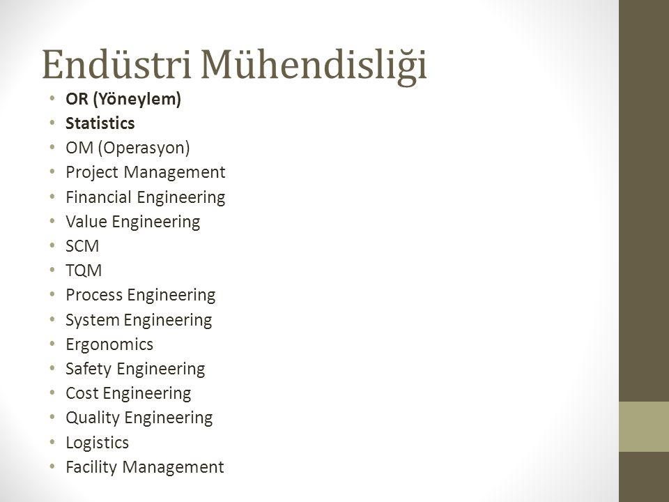 Endüstri Mühendisliği OR (Yöneylem) Statistics OM (Operasyon) Project Management Financial Engineering Value Engineering SCM TQM Process Engineering S