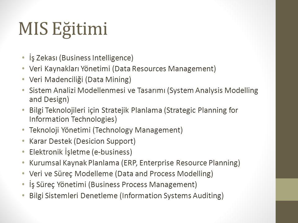 MIS Eğitimi İş Zekası (Business Intelligence) Veri Kaynakları Yönetimi (Data Resources Management) Veri Madenciliği (Data Mining) Sistem Analizi Model