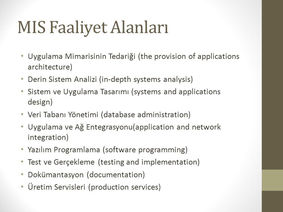 MIS Faaliyet Alanları Uygulama Mimarisinin Tedariği (the provision of applications architecture) Derin Sistem Analizi (in-depth systems analysis) Sist