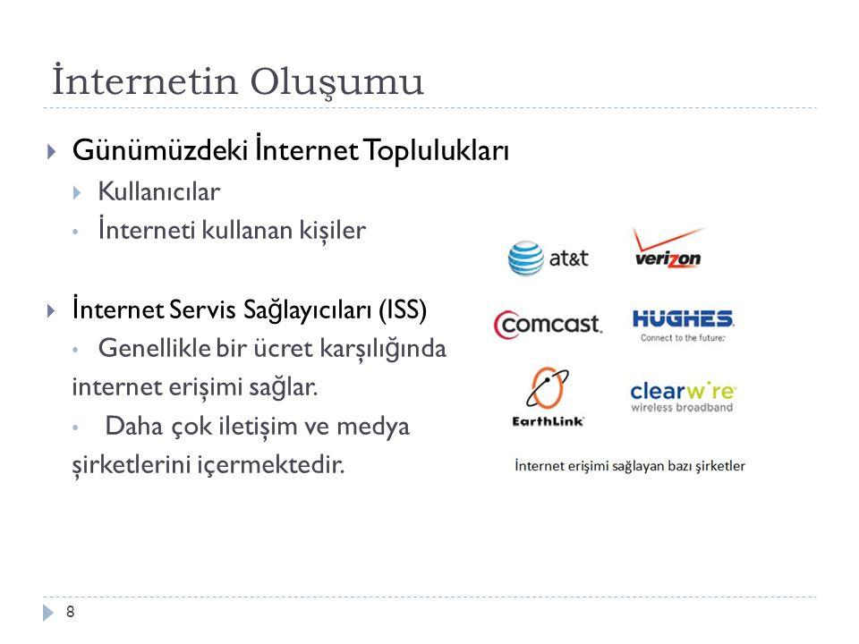 8  Günümüzdeki İ nternet Toplulukları  Kullanıcılar İ nterneti kullanan kişiler  İ nternet Servis Sa ğ layıcıları (ISS) Genellikle bir ücret karşılı ğ ında internet erişimi sa ğ lar.