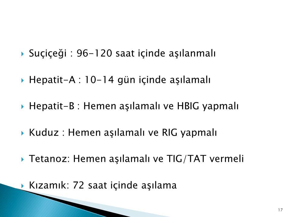 17  Suçiçeği : 96-120 saat içinde aşılanmalı  Hepatit-A : 10-14 gün içinde aşılamalı  Hepatit-B : Hemen aşılamalı ve HBIG yapmalı  Kuduz : Hemen a