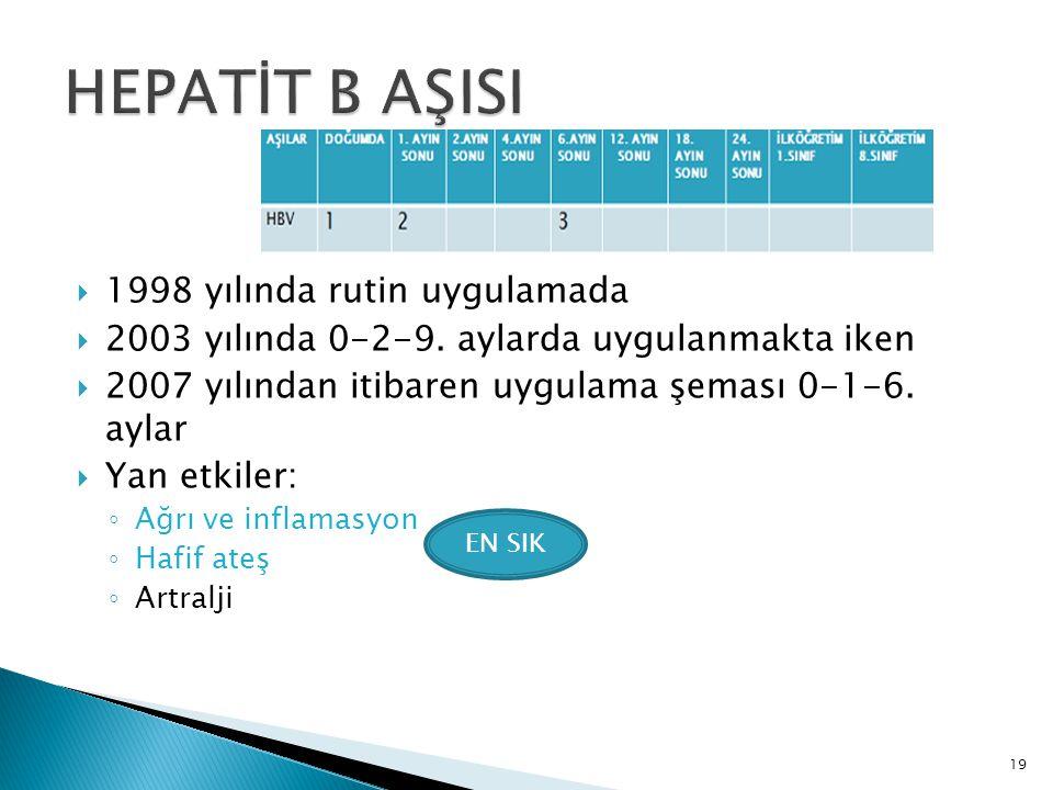 19  1998 yılında rutin uygulamada  2003 yılında 0-2-9. aylarda uygulanmakta iken  2007 yılından itibaren uygulama şeması 0-1-6. aylar  Yan etkiler