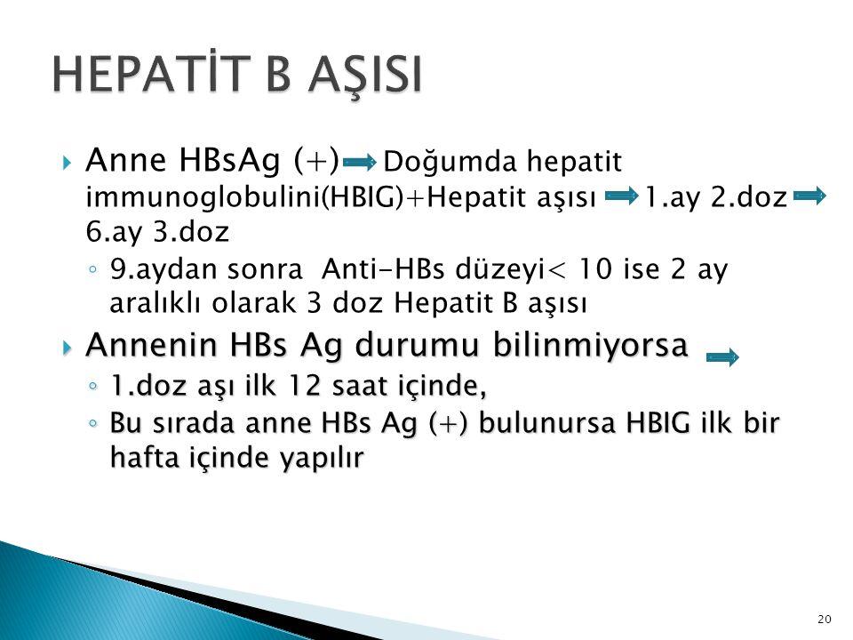 20  Anne HBsAg (+) Doğumda hepatit immunoglobulini(HBIG)+Hepatit aşısı 1.ay 2.doz 6.ay 3.doz ◦ 9.aydan sonra Anti-HBs düzeyi< 10 ise 2 ay aralıklı ol