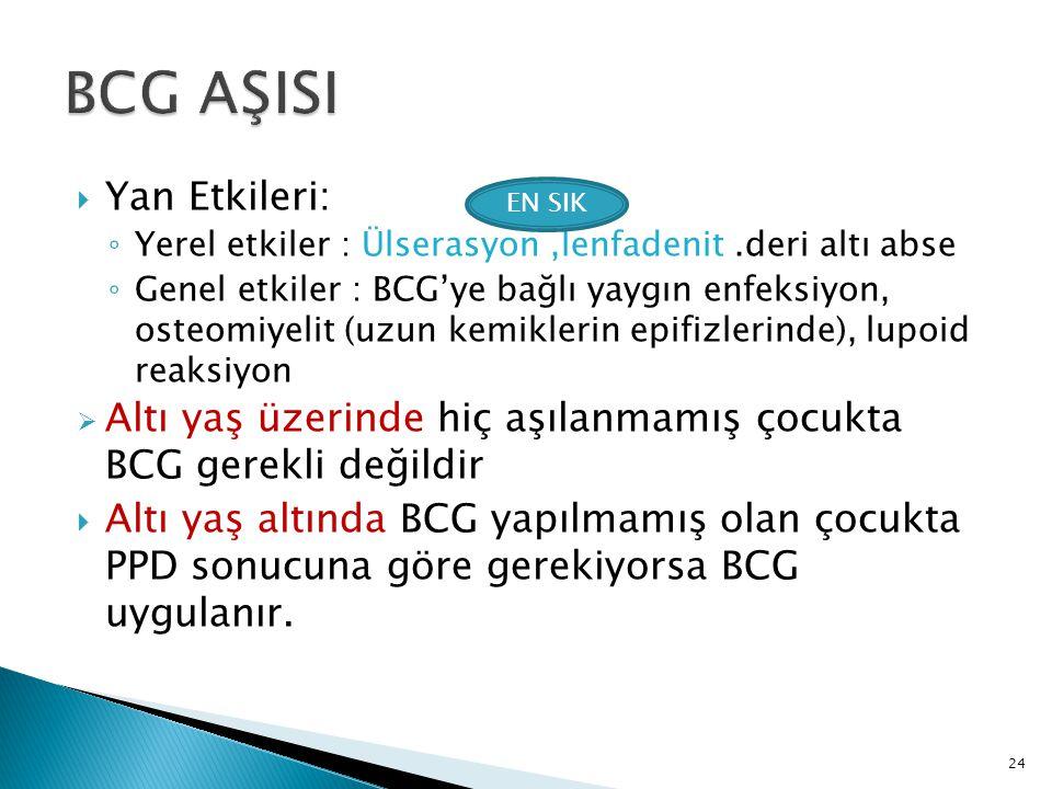 24  Yan Etkileri: ◦ Yerel etkiler : Ülserasyon,lenfadenit.deri altı abse ◦ Genel etkiler : BCG'ye bağlı yaygın enfeksiyon, osteomiyelit (uzun kemikle