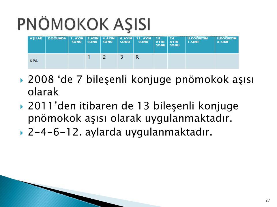 27  2008 'de 7 bileşenli konjuge pnömokok aşısı olarak  2011'den itibaren de 13 bileşenli konjuge pnömokok aşısı olarak uygulanmaktadır.  2-4-6-12.