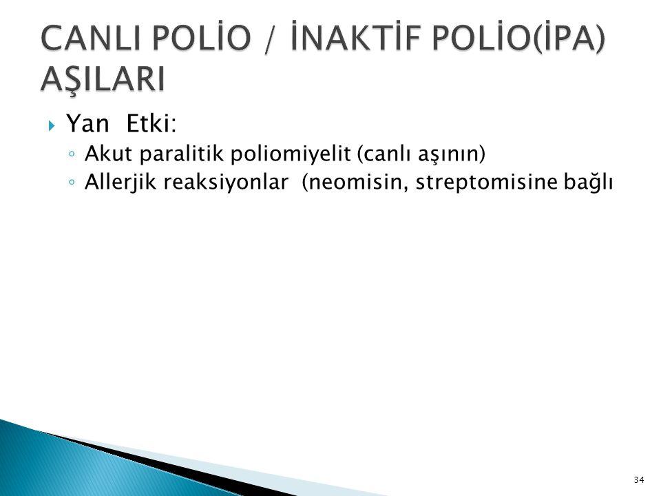 34  Yan Etki: ◦ Akut paralitik poliomiyelit (canlı aşının) ◦ Allerjik reaksiyonlar (neomisin, streptomisine bağlı