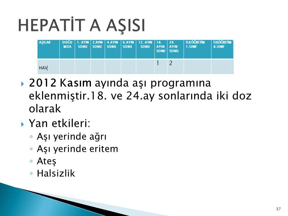37  2012 Kasım ayında aşı programına eklenmiştir.18. ve 24.ay sonlarında iki doz olarak  Yan etkileri: ◦ Aşı yerinde ağrı ◦ Aşı yerinde eritem ◦ Ate