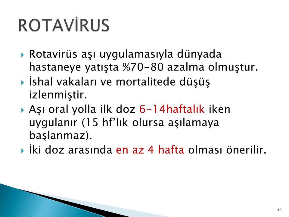 43  Rotavirüs aşı uygulamasıyla dünyada hastaneye yatışta %70-80 azalma olmuştur.  İshal vakaları ve mortalitede düşüş izlenmiştir.  Aşı oral yolla