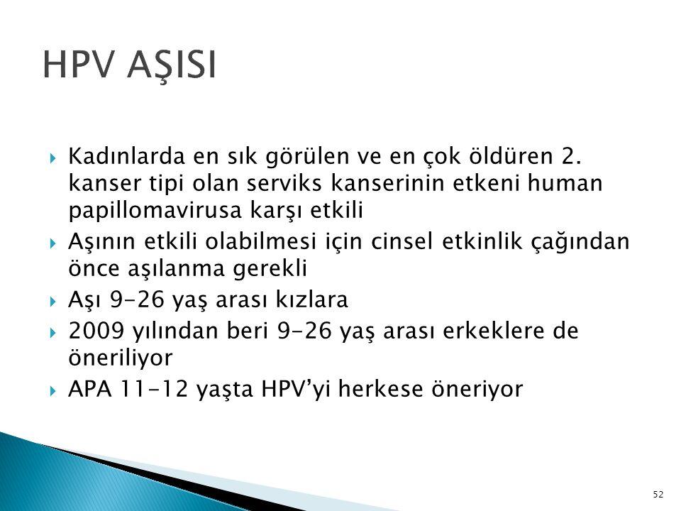 52 HPV AŞISI  Kadınlarda en sık görülen ve en çok öldüren 2. kanser tipi olan serviks kanserinin etkeni human papillomavirusa karşı etkili  Aşının e