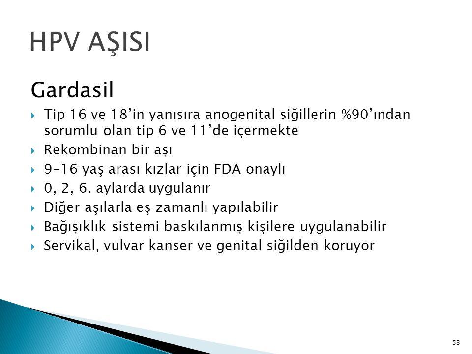 53 HPV AŞISI Gardasil  Tip 16 ve 18'in yanısıra anogenital siğillerin %90'ından sorumlu olan tip 6 ve 11'de içermekte  Rekombinan bir aşı  9-16 yaş