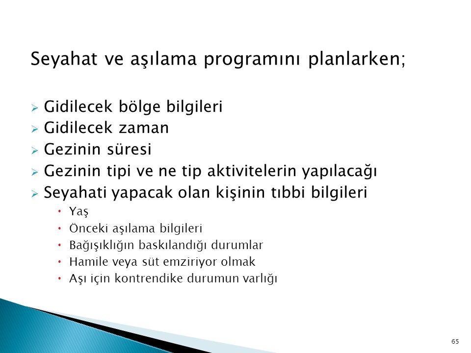 65 Seyahat ve aşılama programını planlarken;  Gidilecek bölge bilgileri  Gidilecek zaman  Gezinin süresi  Gezinin tipi ve ne tip aktivitelerin yap