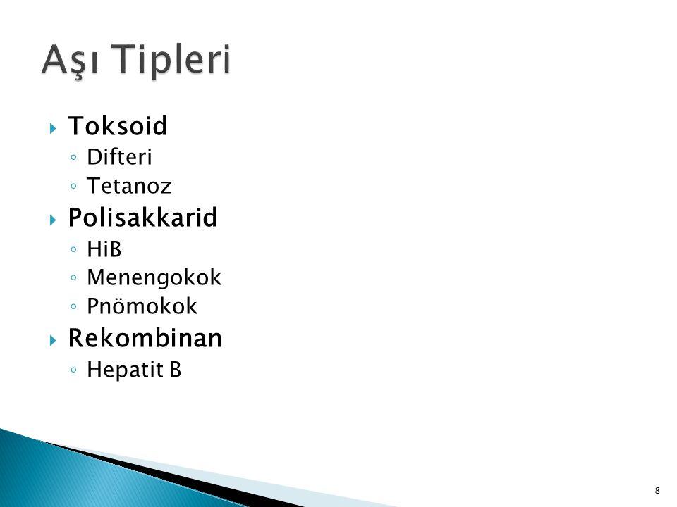 8  Toksoid ◦ Difteri ◦ Tetanoz  Polisakkarid ◦ HiB ◦ Menengokok ◦ Pnömokok  Rekombinan ◦ Hepatit B