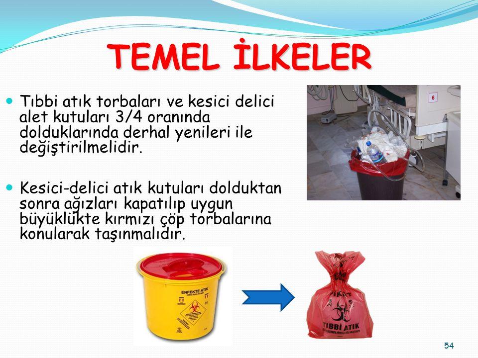 54 TEMEL İLKELER Tıbbi atık torbaları ve kesici delici alet kutuları 3/4 oranında dolduklarında derhal yenileri ile değiştirilmelidir. Kesici-delici a