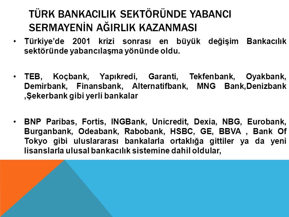 TÜRK BANKACILIK SEKTÖRÜNDE YABANCI SERMAYENİN AĞIRLIK KAZANMASI Türkiye'de 2001 krizi sonrası en büyük değişim Bankacılık sektöründe yabancılaşma yönünde oldu.