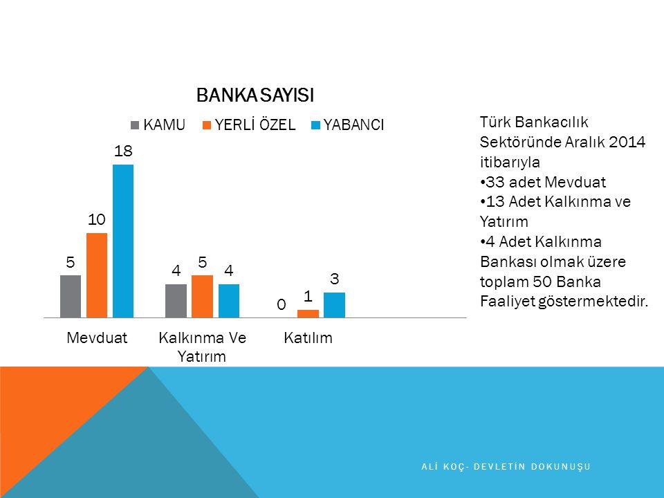 Türk Bankacılık Sektöründe Aralık 2014 itibarıyla 33 adet Mevduat 13 Adet Kalkınma ve Yatırım 4 Adet Kalkınma Bankası olmak üzere toplam 50 Banka Faaliyet göstermektedir.