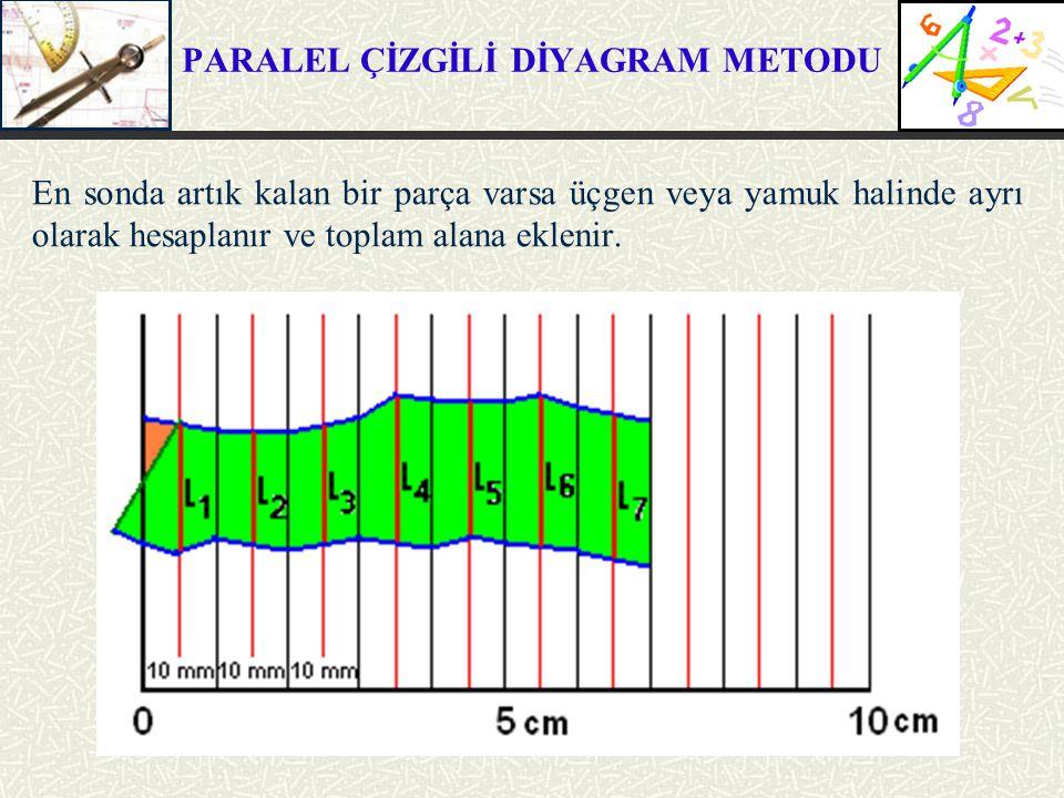 PARALEL ÇİZGİLİ DİYAGRAM METODU Örnek: Plan 1/5000 ölçekli olarak çizildiğine, paralel çizgiler arası 10 mm ve ölçülen orta taban uzunlukları toplamı 84 mm olduğuna göre bu şeklin alanı kaç hektardır.