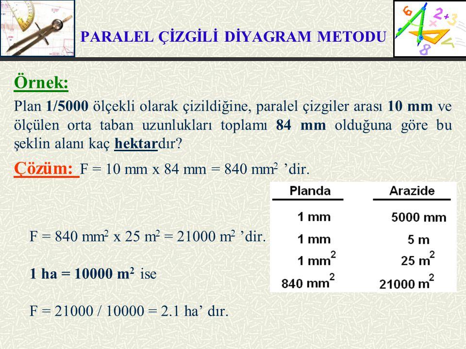 PARALEL ÇİZGİLİ DİYAGRAM METODU Örnek: Plan 1/5000 ölçekli olarak çizildiğine, paralel çizgiler arası 10 mm ve ölçülen orta taban uzunlukları toplamı