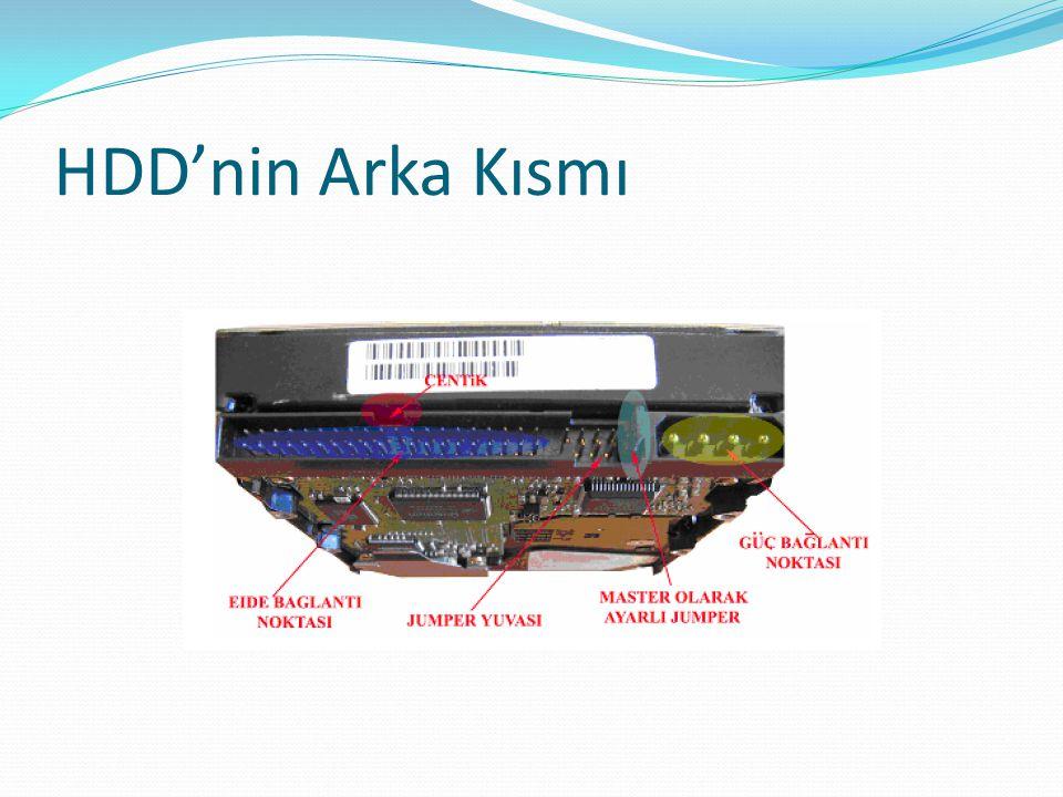 HDD'nin Arka Kısmı