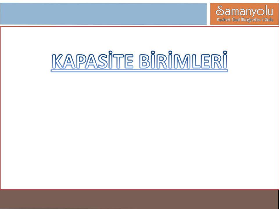 txt, doc : yazı dosyası bmp, gif, jpeg : resim dosyası Xls: hesap tablosu dosyası ppt, pps: sunum dosyası exe, com, bat: program dosyası sys, dll: sistem dosyaları Zip: sıkıştırılmış dosyalar htm, html: web sayfası dosyası wav, mp3: ses dosyası mpeg, avi: görüntü dosyası Dosya adı uzantısı