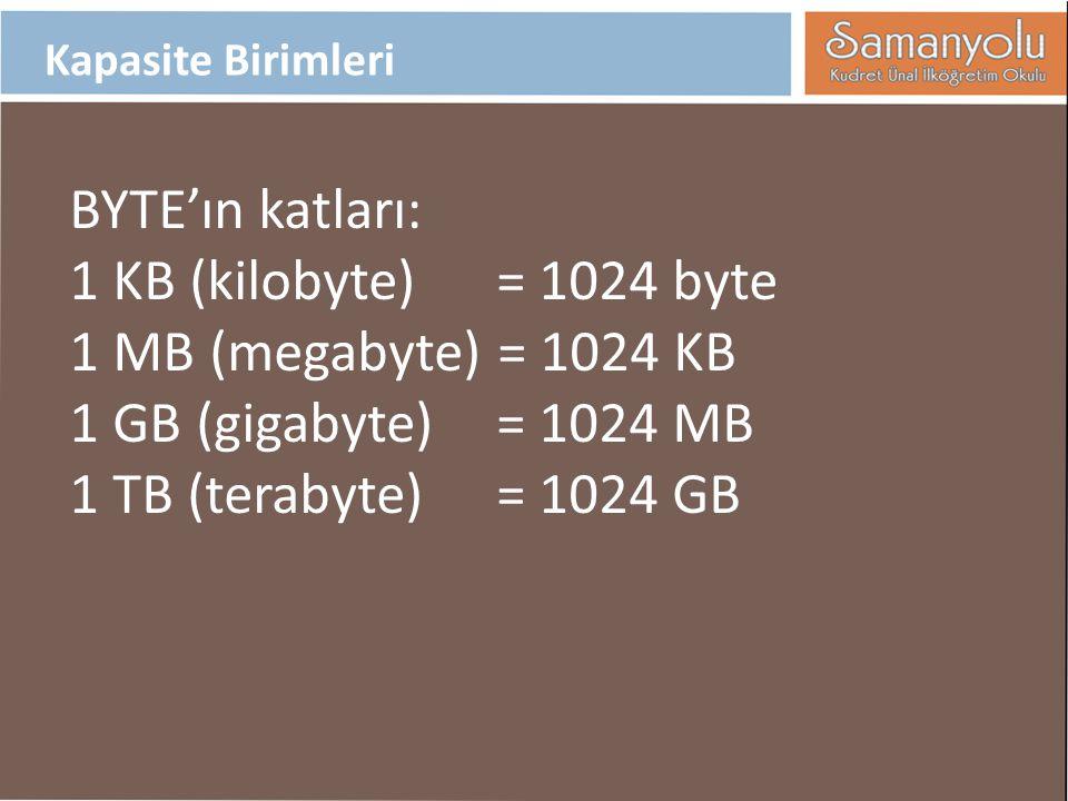 BYTE'ın katları: 1 KB (kilobyte) = 1024 byte 1 MB (megabyte) = 1024 KB 1 GB (gigabyte)= 1024 MB 1 TB (terabyte)= 1024 GB Kapasite Birimleri