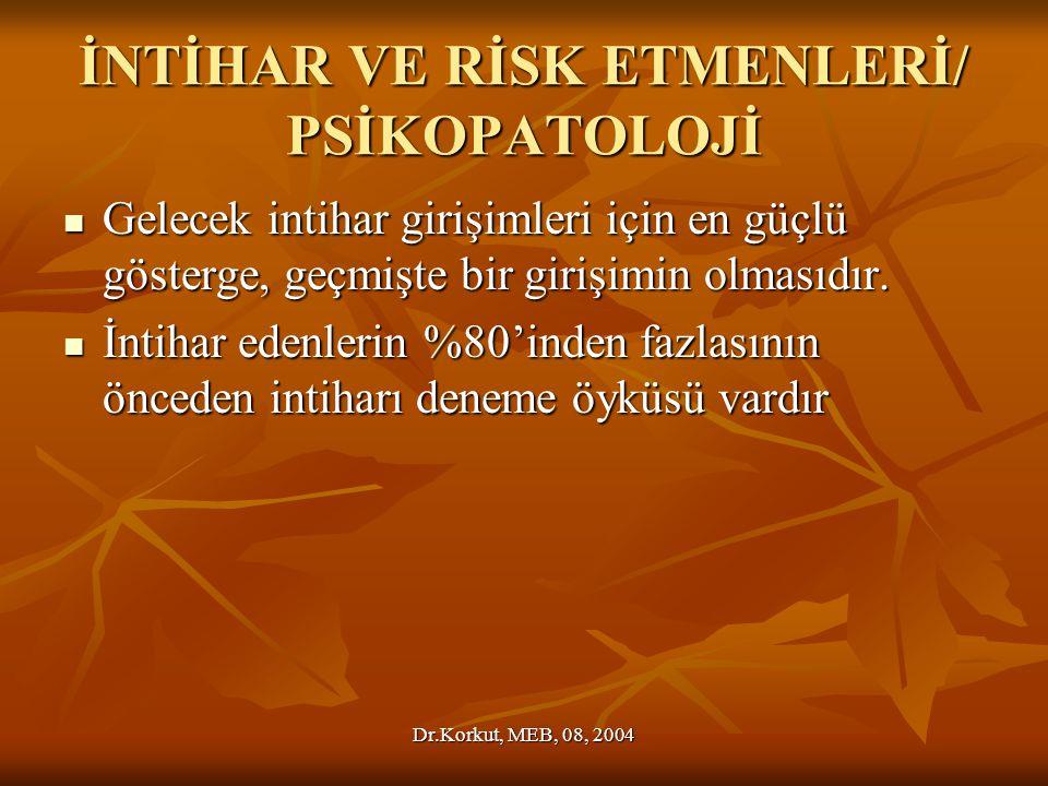 Dr.Korkut, MEB, 08, 2004 İNTİHAR VE RİSK ETMENLERİ/ PSİKOPATOLOJİ Gelecek intihar girişimleri için en güçlü gösterge, geçmişte bir girişimin olmasıdır.