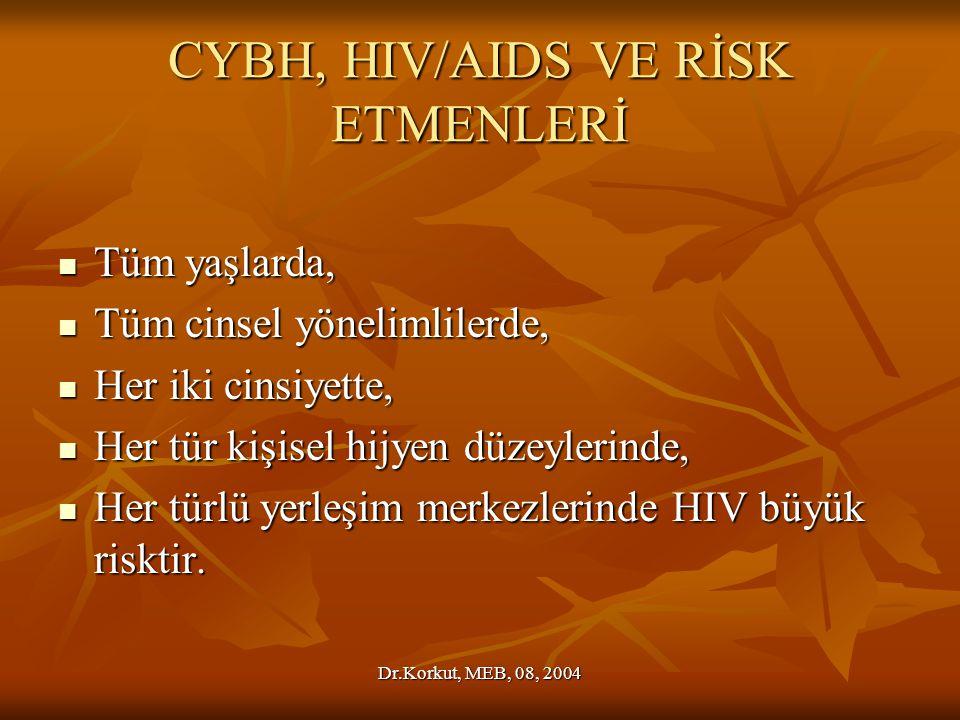 Dr.Korkut, MEB, 08, 2004 CYBH, HIV/AIDS VE RİSK ETMENLERİ Tüm yaşlarda, Tüm yaşlarda, Tüm cinsel yönelimlilerde, Tüm cinsel yönelimlilerde, Her iki cinsiyette, Her iki cinsiyette, Her tür kişisel hijyen düzeylerinde, Her tür kişisel hijyen düzeylerinde, Her türlü yerleşim merkezlerinde HIV büyük risktir.