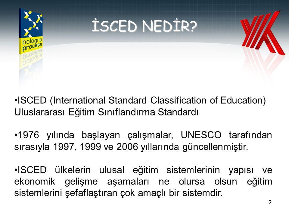 2 İSCED NEDİR? ISCED (International Standard Classification of Education) Uluslararası Eğitim Sınıflandırma Standardı 1976 yılında başlayan çalışmalar