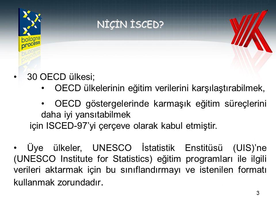 3 NİÇİN İSCED? 30 OECD ülkesi; OECD ülkelerinin eğitim verilerini karşılaştırabilmek, OECD göstergelerinde karmaşık eğitim süreçlerini daha iyi yansıt