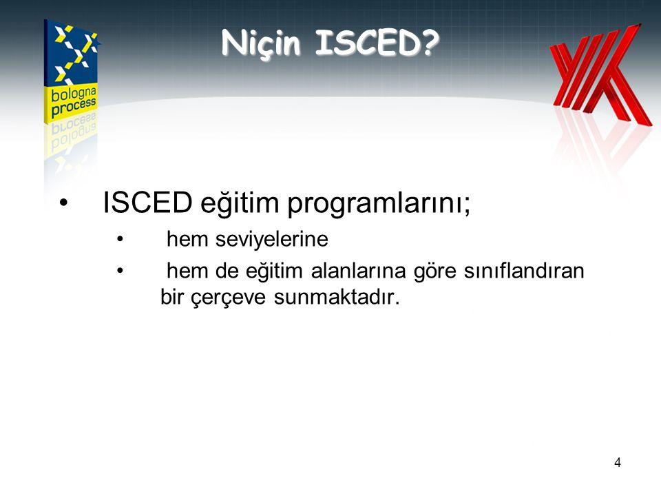4 Niçin ISCED? ISCED eğitim programlarını; hem seviyelerine hem de eğitim alanlarına göre sınıflandıran bir çerçeve sunmaktadır.